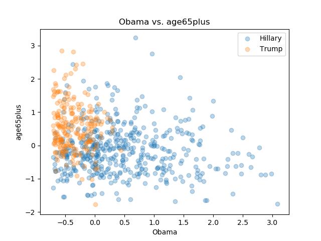 Obama_age65plus.png