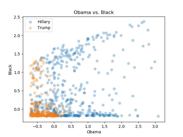 Obama_Black.png