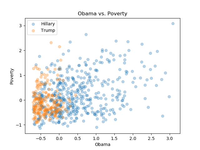 Obama_Poverty.png