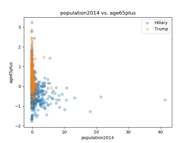 population2014_age65plus.png