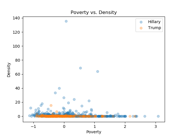 Poverty_Density.png