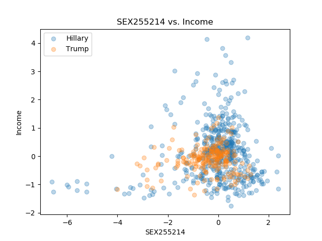 SEX255214_Income.png