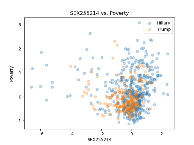 SEX255214_Poverty.png