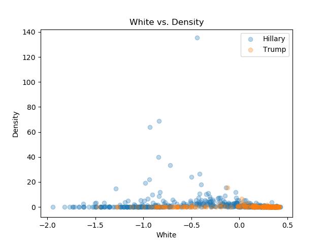 White_Density.png
