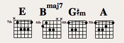 Verse chords