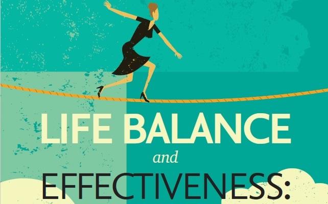 LIFE BALANCE AND EFFECTIVENESS   STRATEGIC CFO  18 APRIL 2016  How CFOs fall short