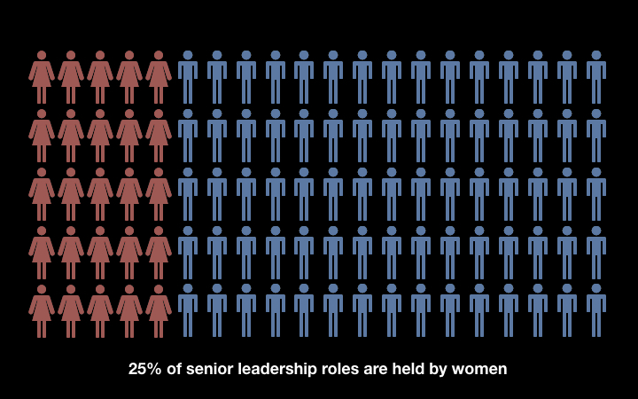 WomenLeaders.003.jpeg