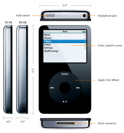 5th generation iPod. Image courtesy of Amazon.