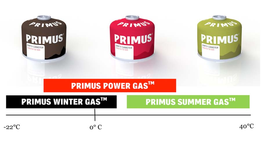 PRIMUS_GasAssortment_Temps_3D_14.jpg