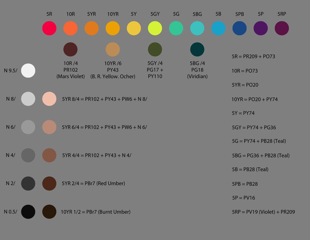 Mixing Chart.jpg