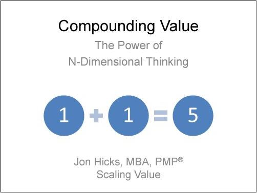 Compounding Value Thumbnail.jpg
