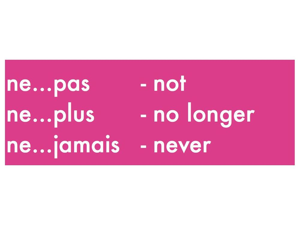 These are the three main forms of negation in French.