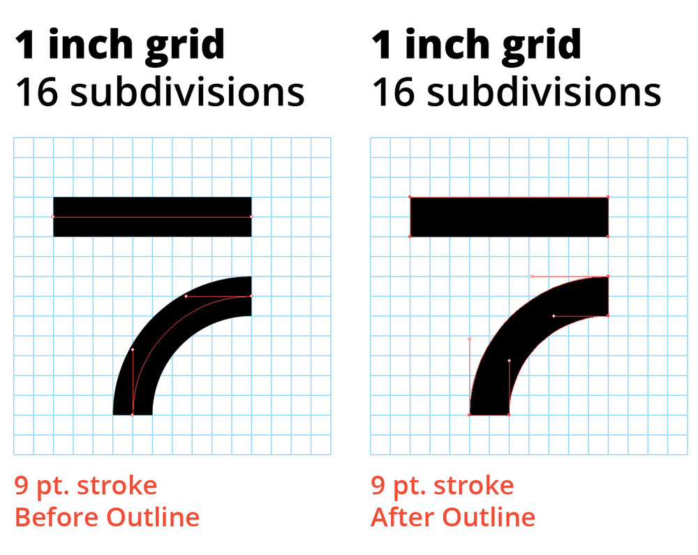 After doubling the grid subdivisions to 16, a 9 point stroke covers the width of two grid units. You could also keep the subdivisions at 8 and double the stroke weight to 18 for the same effect.