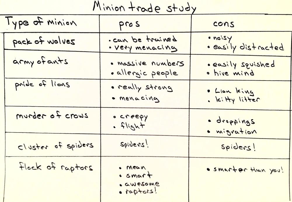 minion_trade_study.jpg