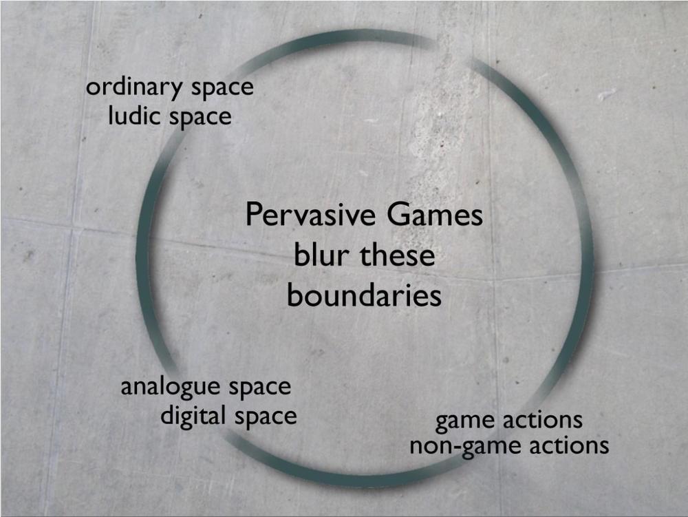 pervasive playfulness iatefl 2012 slides -28.jpg