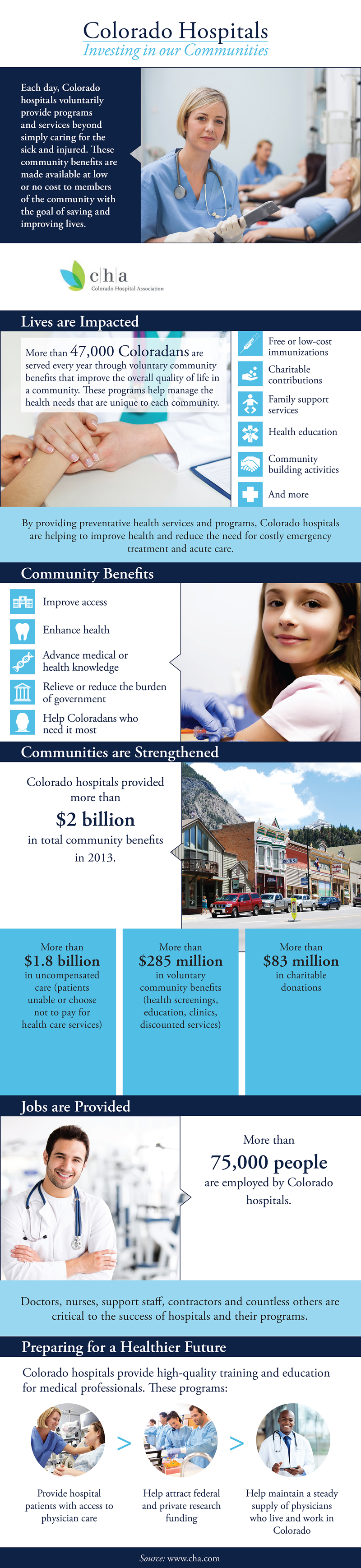 CHA-Infographics-08-11-15_sm.jpg