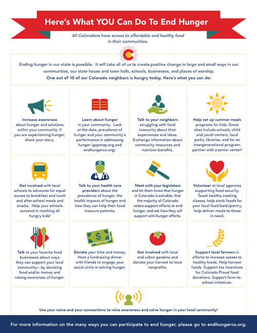 Infographics zebra incorporated colorado blueprint to end hunger final 40g malvernweather Choice Image