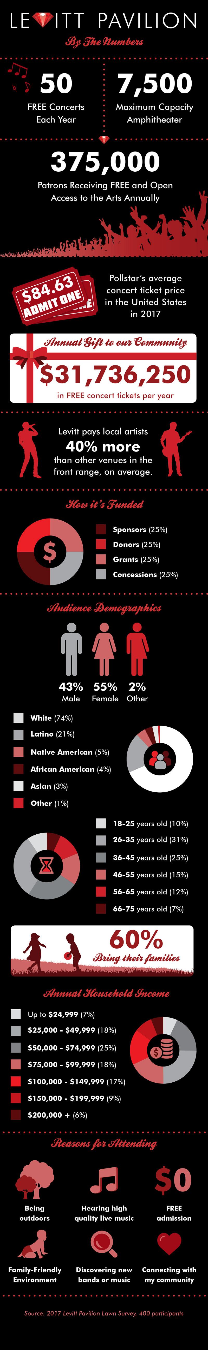 Levitt-Infographics-01-30-18_black.jpg