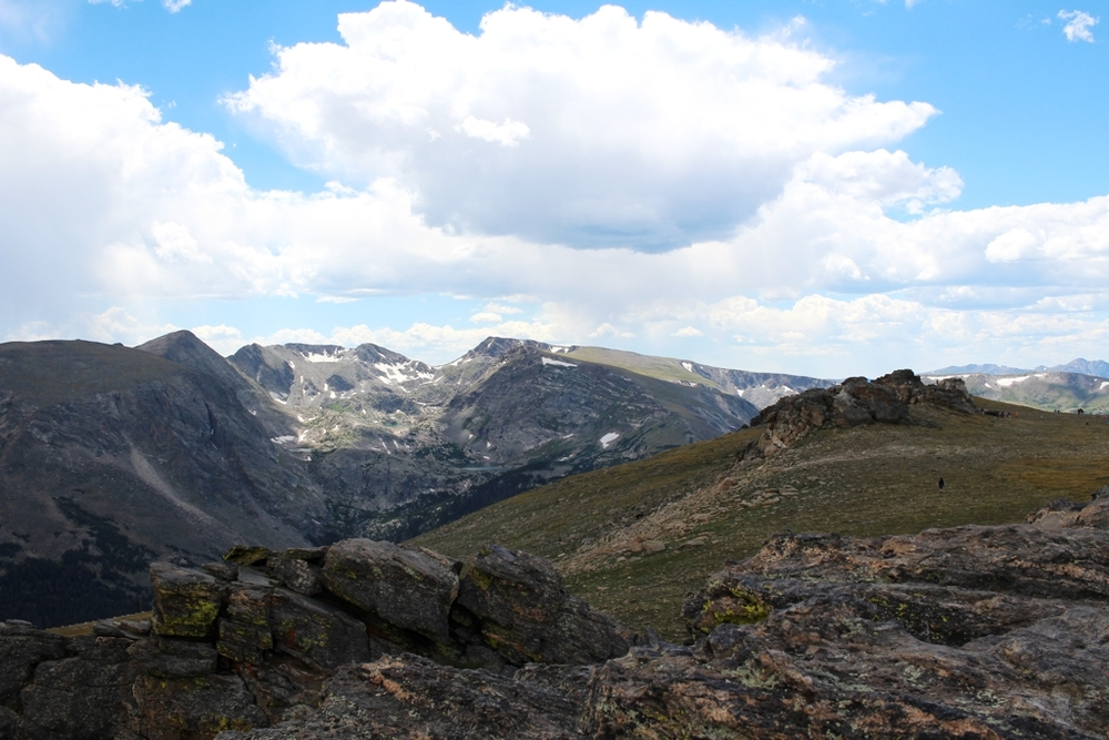 Exploring Rocky Mountain National Park | withwool.com