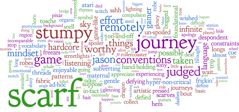 Example cloud generated from title submissions for The Incomparable episode 108.