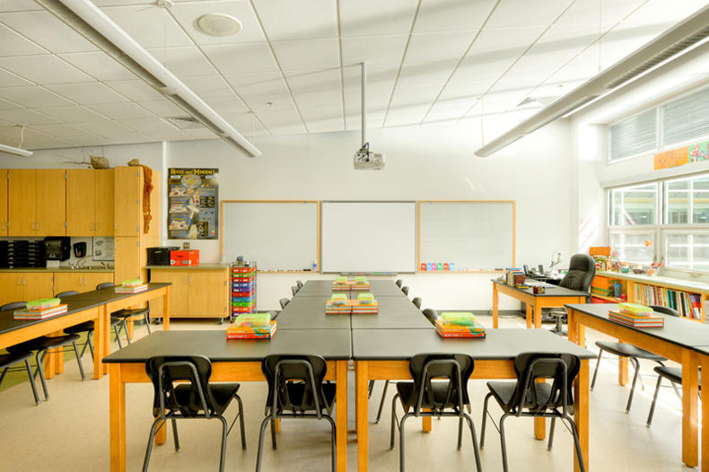 Classroom Av Design ~ Planning elementary art spaces — artsmudge