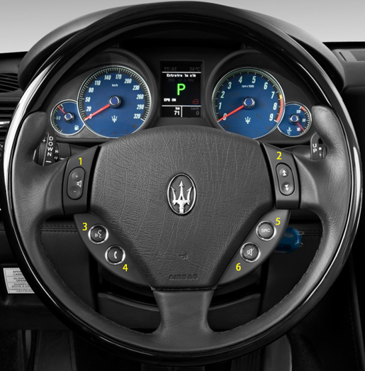 All of the steering wheel buttons are used for their intended function on the new interface