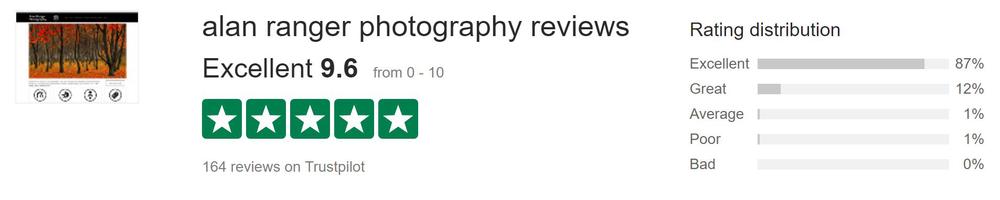 Alan ranger Photography TrustPilot Testimonials