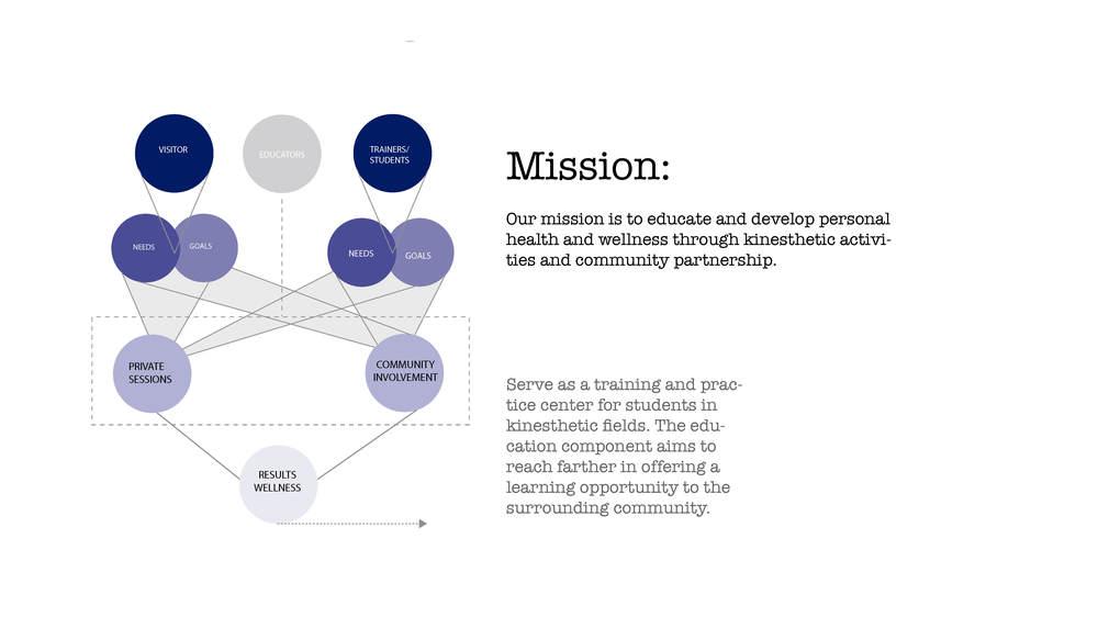 Final Midterm Presentation_Page_02.jpg