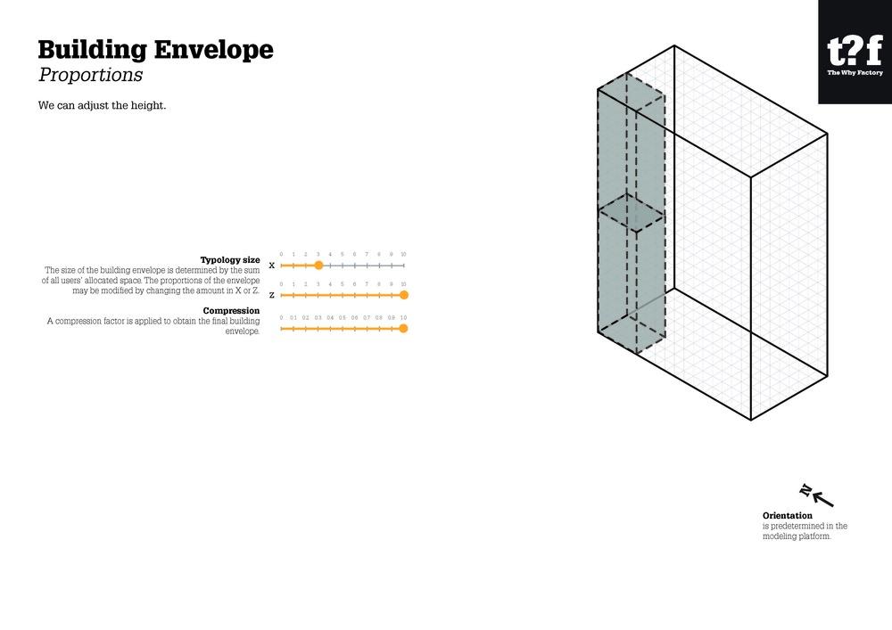 Final Presentation DEC 2015 Wego JPEG_Page_071.jpg