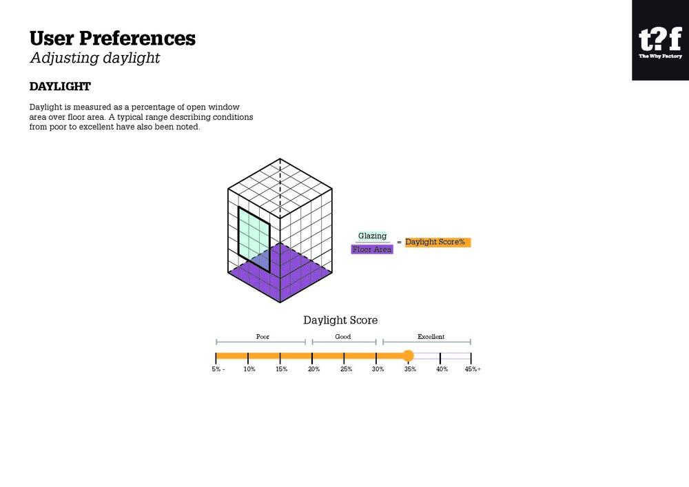Final Presentation DEC 2015 Wego JPEG_Page_091.jpg