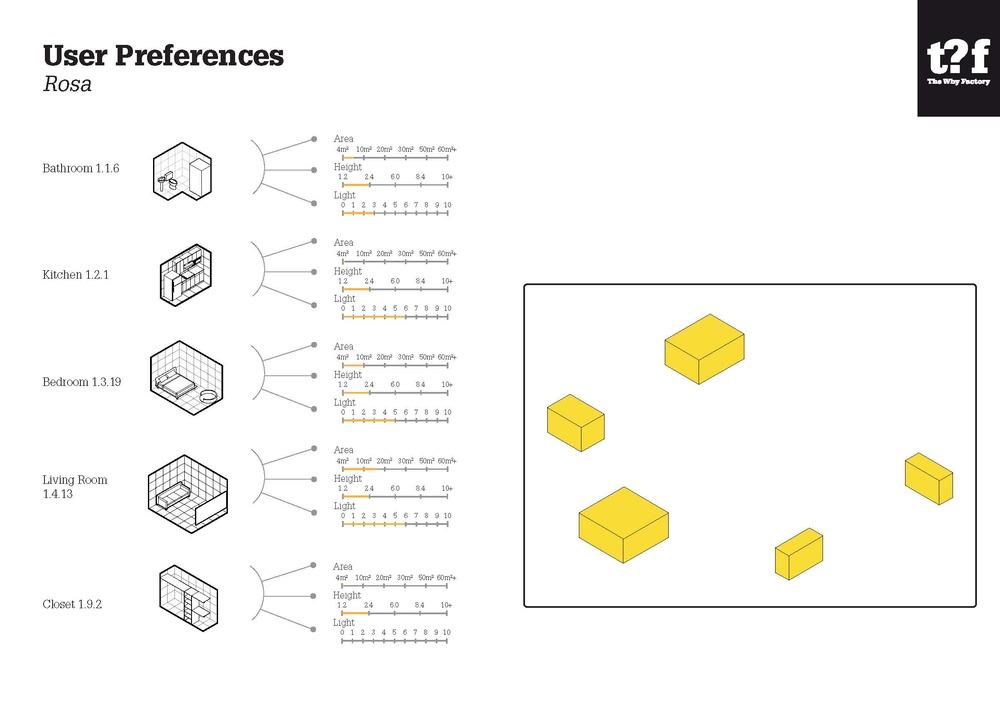 Final Presentation DEC 2015 Wego JPEG_Page_100.jpg
