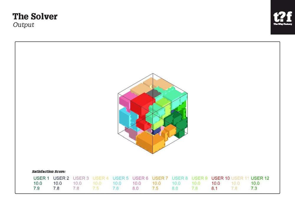 Final Presentation DEC 2015 Wego JPEG_Page_141.jpg