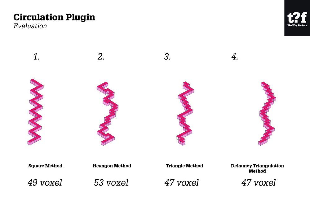 Final Presentation DEC 2015 Wego JPEG_Page_178.jpg