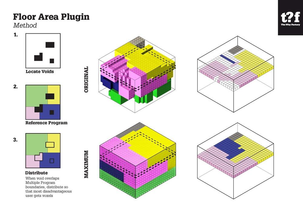 Final Presentation DEC 2015 Wego JPEG_Page_181.jpg