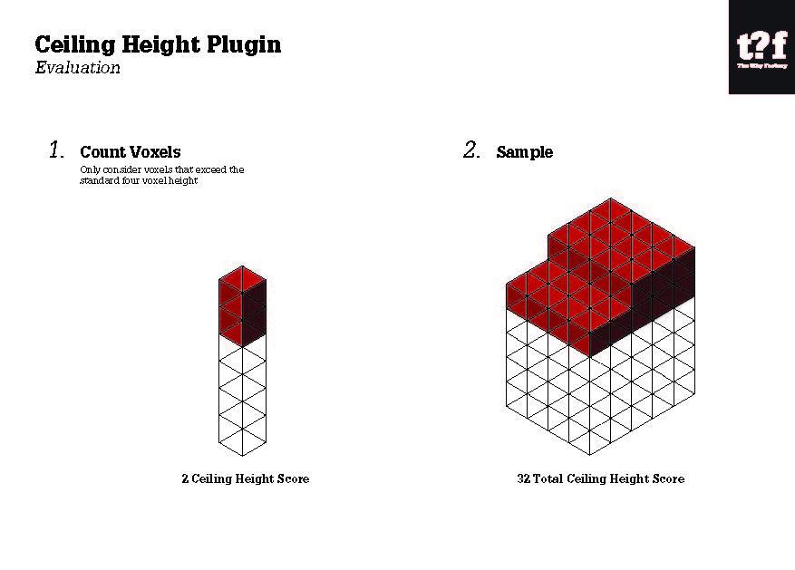 Final Presentation DEC 2015 Wego JPEG_Page_186.jpg