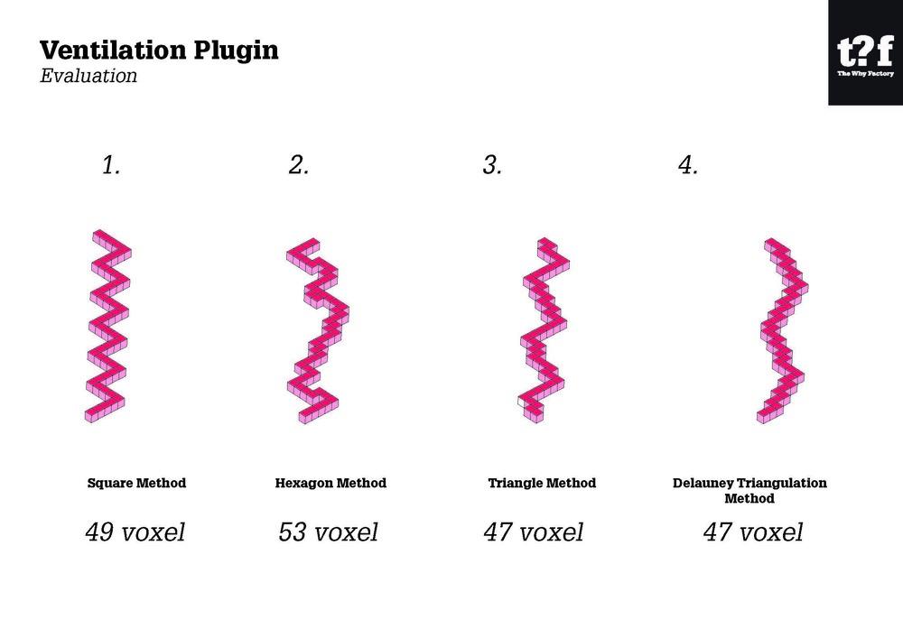 Final Presentation DEC 2015 Wego JPEG_Page_194.jpg