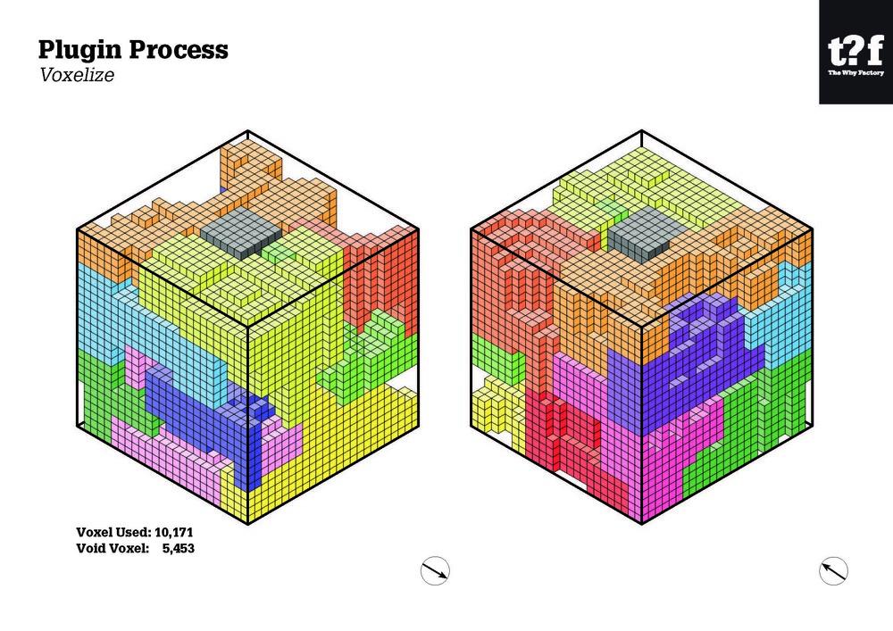 Final Presentation DEC 2015 Wego JPEG_Page_209.jpg