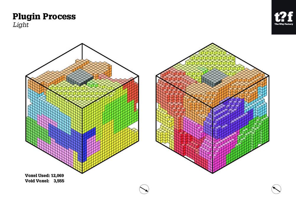 Final Presentation DEC 2015 Wego JPEG_Page_211.jpg