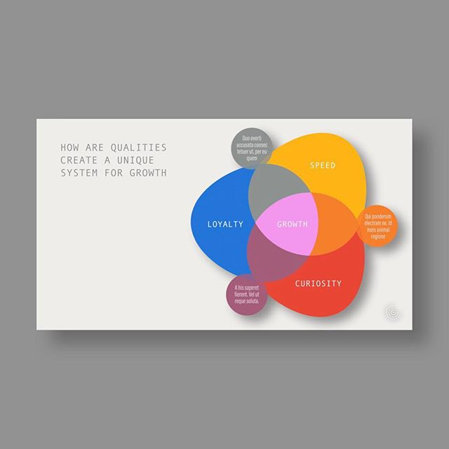 Play around with Venn Diagrams for a job. Who says they need to be round? #venndiagram #presentationdesign #infographicsdesign #graphicdesign #powerpointpresentation