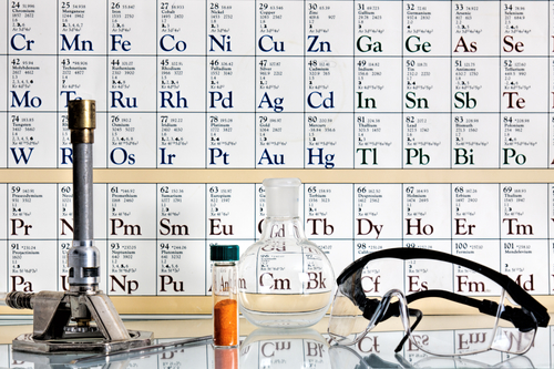Learn About the Periodic Table
