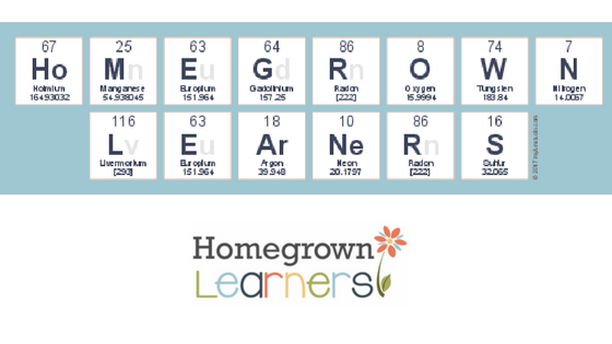 Learn about the periodic table homegrown learners play around with different words and see how it writes the words using the elements of the periodic table check out this cute graphic i made for homegrown urtaz Choice Image