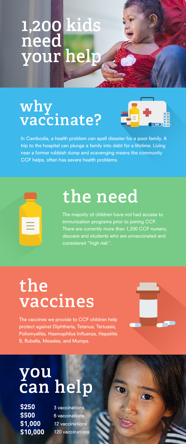 CCF Vaccination One Sheet