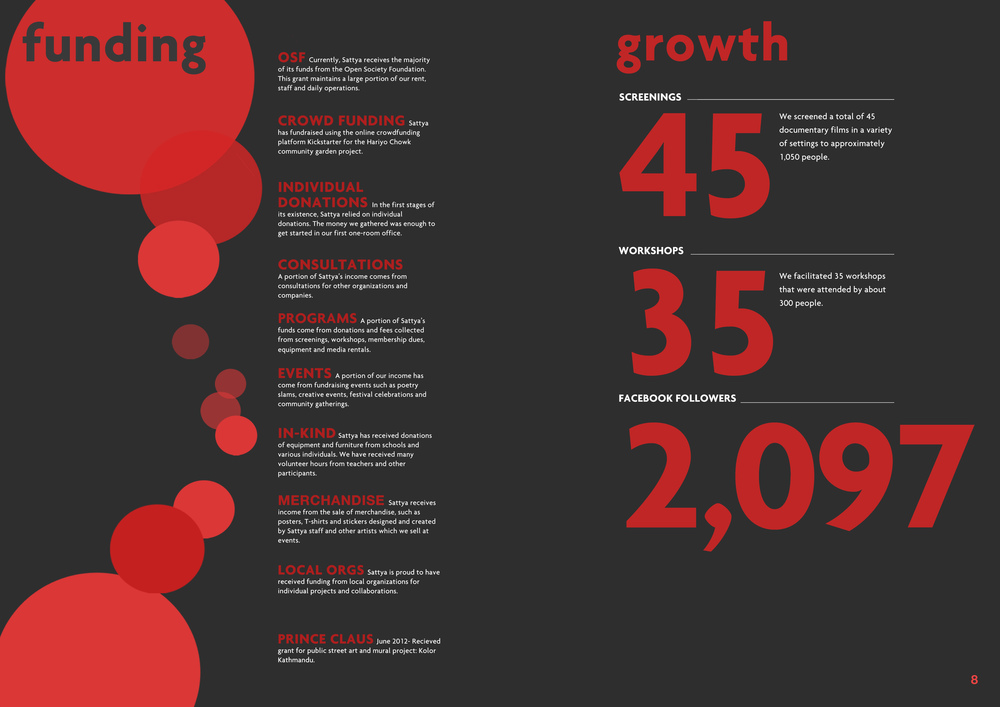 Sattya Annual Report 2