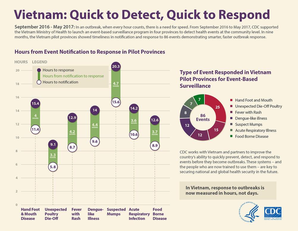 Vietnam_Quick_Detect_Quick_Respond-1.jpg