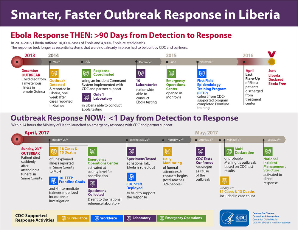 Liberia_Outbreak_Response-1 copy.jpg