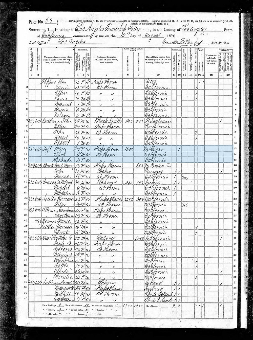 1870 US Census