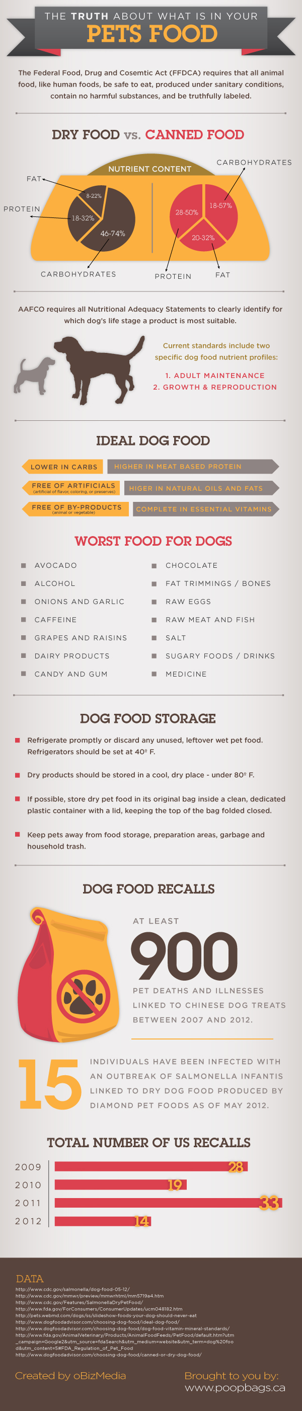 the-truth-about-dog-food.jpg