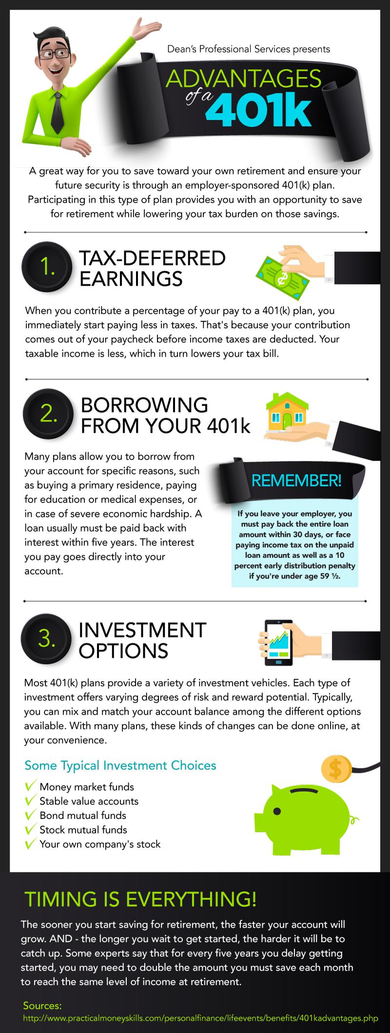 401k-infographicpublic.jpg