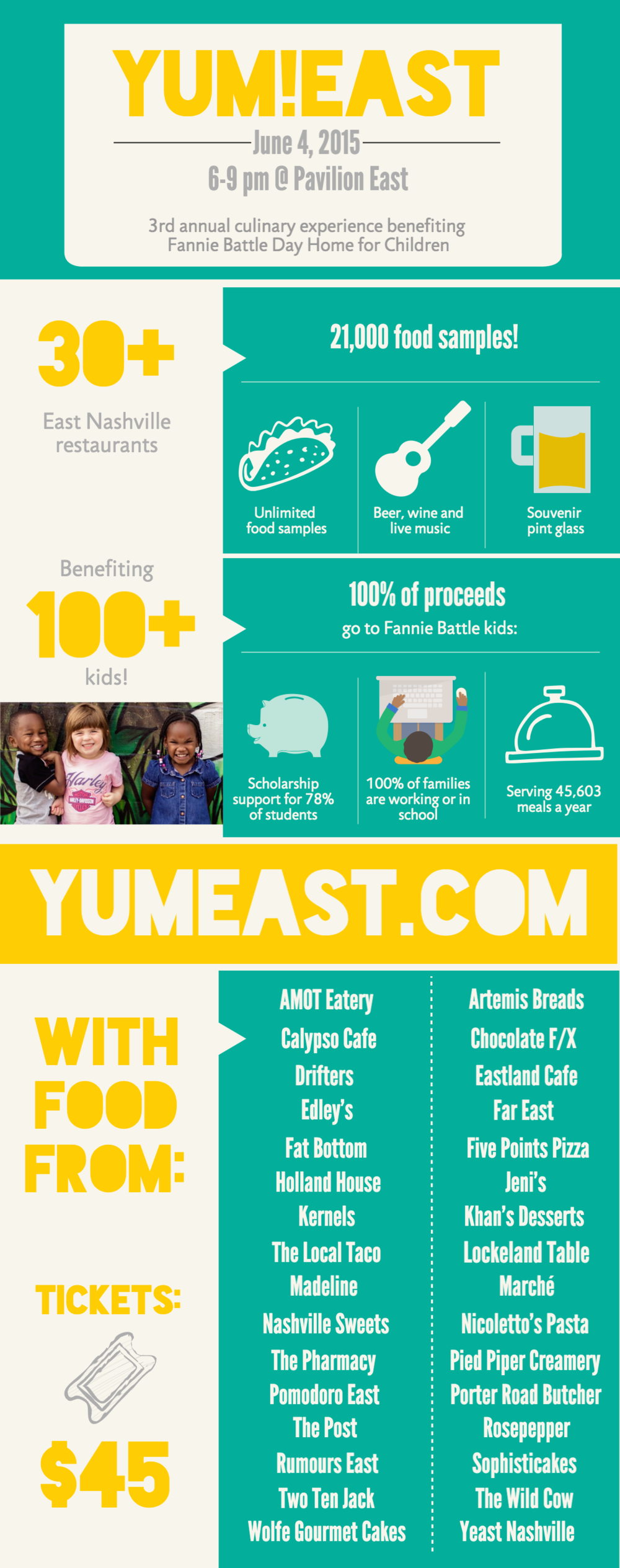 YUM East 2015 graphic.png