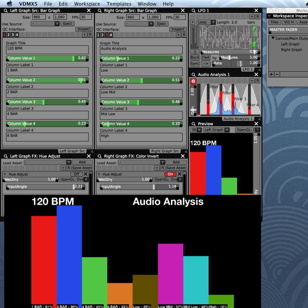 Bar graph visualizations using Quartz Composer and VDMX